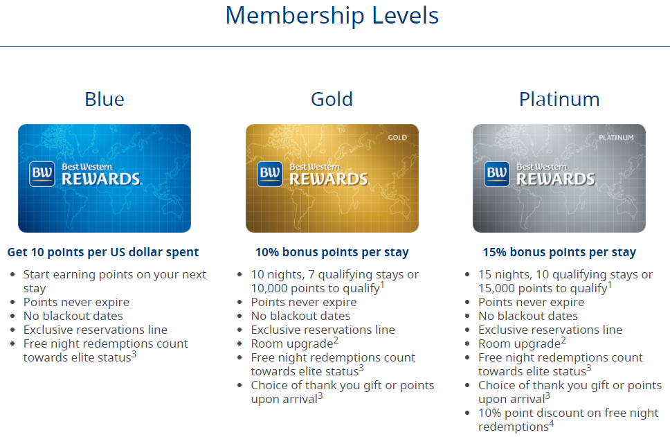 American express platinum card reward points best for Mercedes benz platinum amex