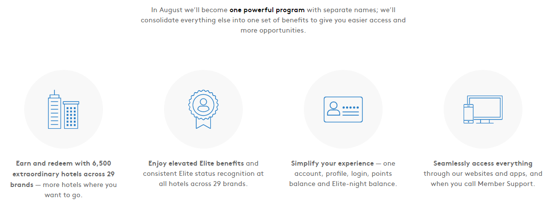 For Marriott Rewards Members: Everything You Need To Know
